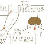 風邪症候群のツボ療法