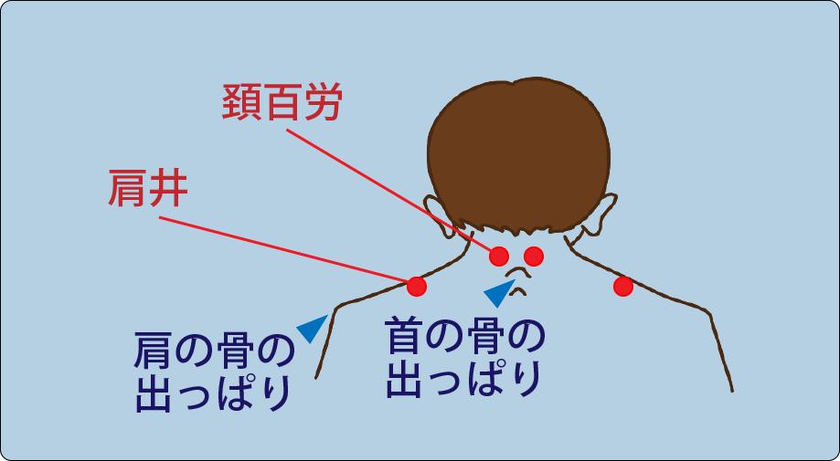肩こり頭痛-首肩のツボ