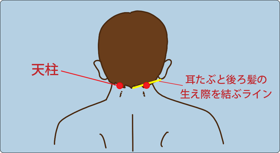 肩こり頭痛-指圧のツボ