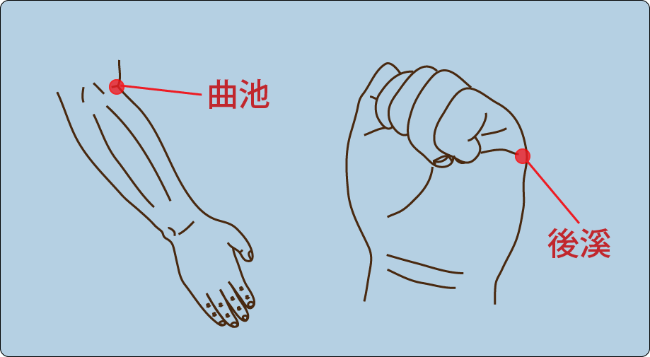 肩こり頭痛-手のツボ